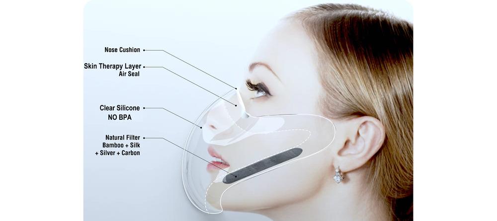 SEEUS95 Face Mask